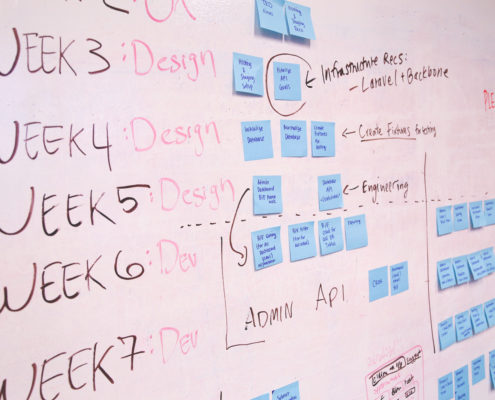 A white board with a strategic plan