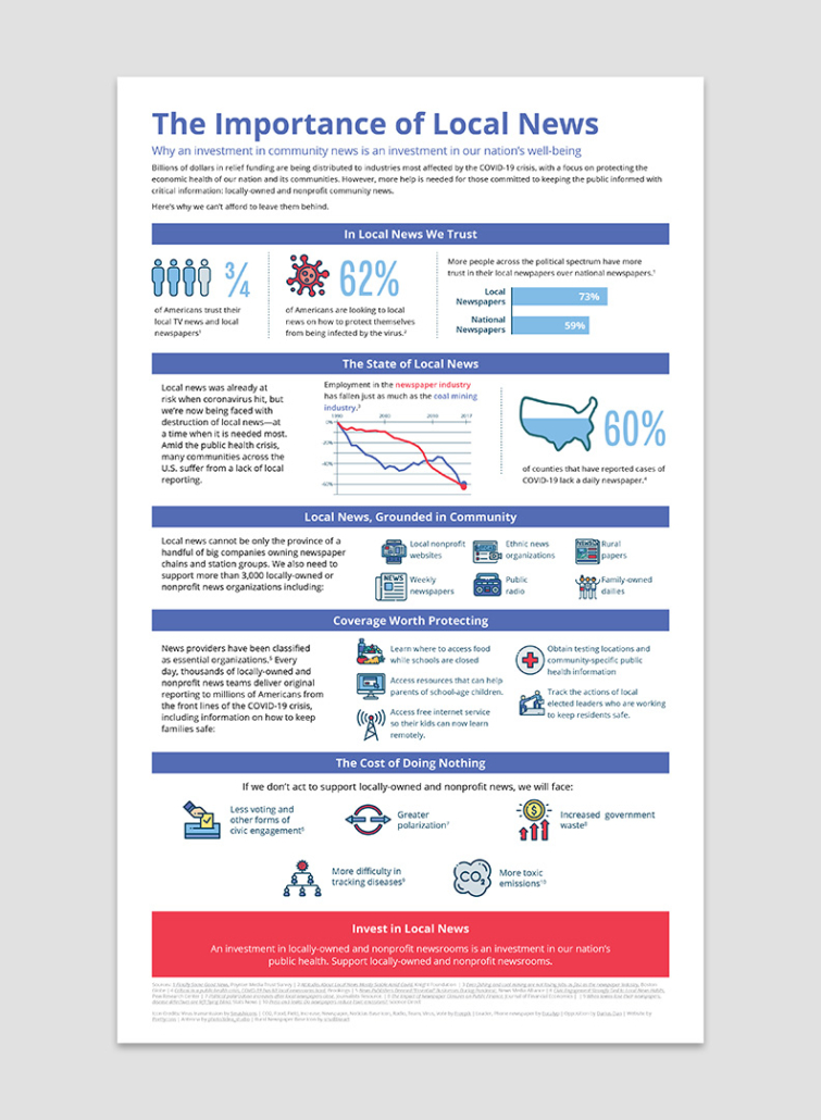 The Importance of Local News Infographic mock up